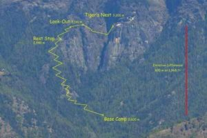 The route to the Tiger's Nest